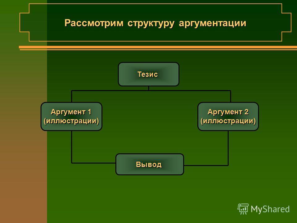 Тезис Аргумент 1 (иллюстрации) Аргумент 2 (иллюстрации) Вывод Рассмотрим структуру аргументации