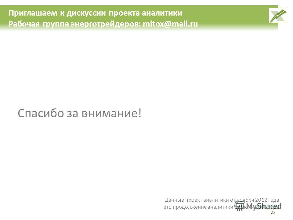 Приглашаем к дискуссии проекта аналитики Рабочая группа энерготрейдеров: mitox@mail.ru Спасибо за внимание! 22 Данные проект аналитики от ноября 2012 года это продолжение аналитики от июня 2006 года
