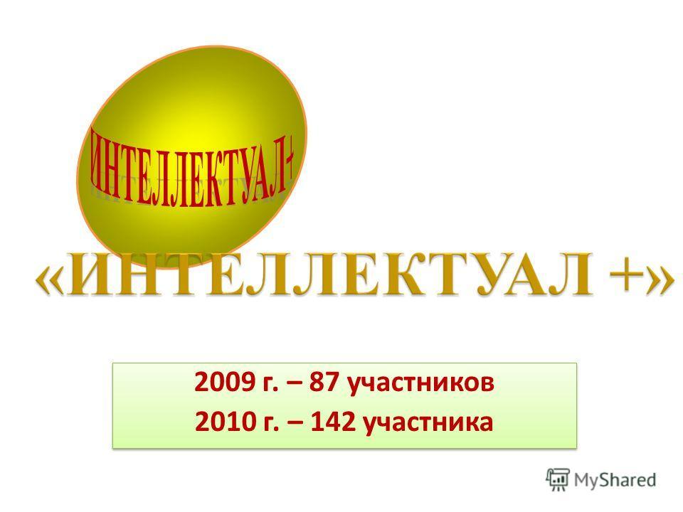 2009 г. – 87 участников 2010 г. – 142 участника 2009 г. – 87 участников 2010 г. – 142 участника