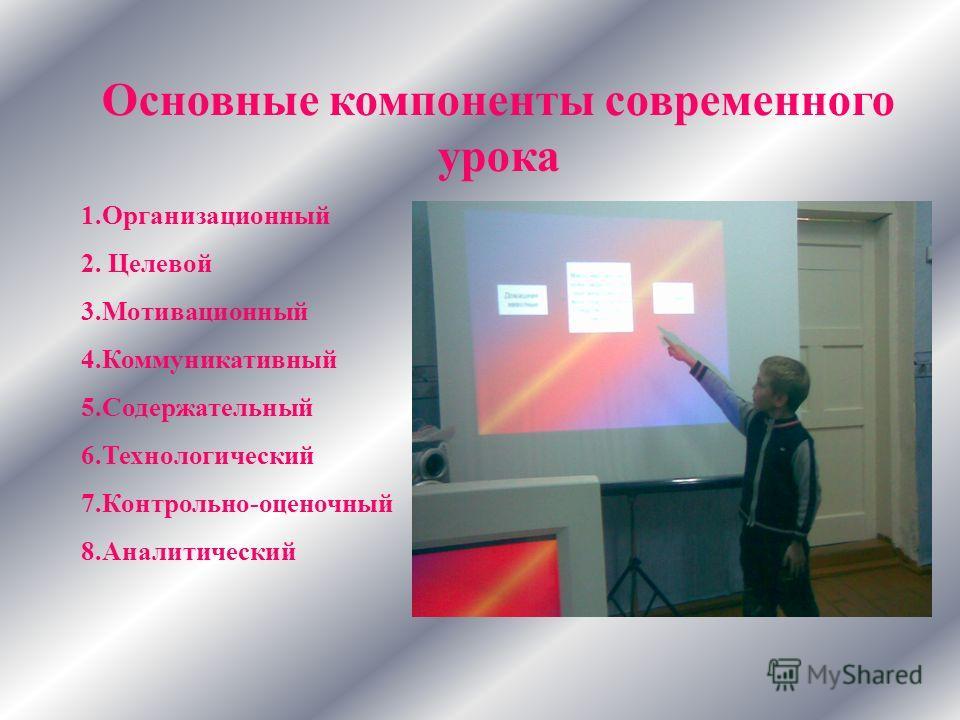 Основные компоненты современного урока 1.Организационный 2. Целевой 3.Мотивационный 4.Коммуникативный 5.Содержательный 6.Технологический 7.Контрольно-оценочный 8.Аналитический