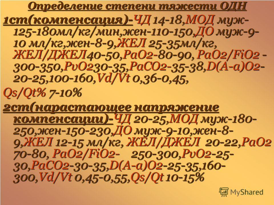Определение степени тяжести ОДН 1ст(компенсация)-ЧД 14-18,МОД муж- 125-180мл/кг/мин,жен-110-150,ДО муж-9- 10 мл/кг,жен-8-9,ЖЕЛ 25-35мл/кг, ЖЕЛ/ДЖЕЛ40-50,РаО2-80-90, РаО2/FiO2 - 300-350,PvO230-35,PaCO2-35-38,D(A-a)O2- 20-25,100-160,Vd/Vt 0,36-0,45, Qs