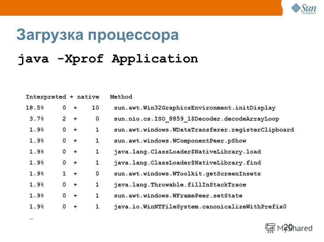 20 Загрузка процессора java -Xprof Application Interpreted + native Method 18.5% 0 + 10 sun.awt.Win32GraphicsEnvironment.initDisplay 3.7% 2 + 0 sun.nio.cs.ISO_8859_1$Decoder.decodeArrayLoop 1.9% 0 + 1 sun.awt.windows.WDataTransferer.registerClipboard