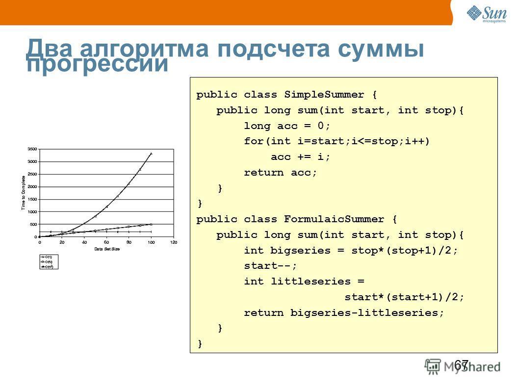 67 Два алгоритма подсчета суммы прогрессии public class SimpleSummer { public long sum(int start, int stop){ long acc = 0; for(int i=start;i