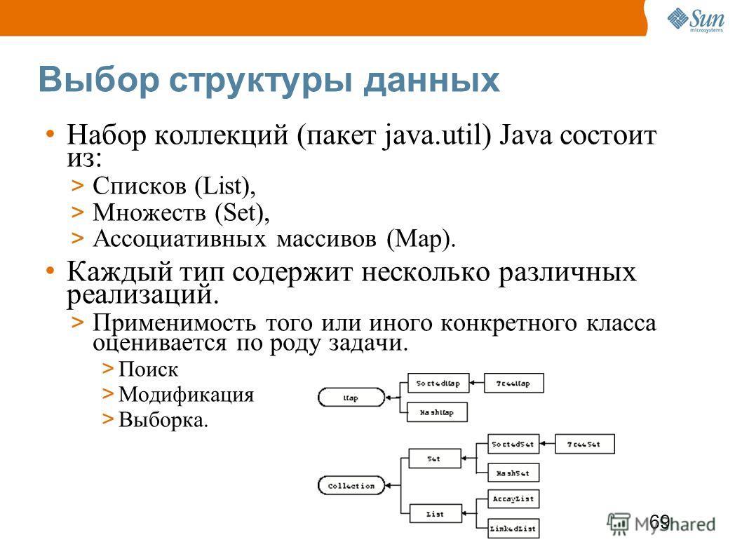 69 Выбор структуры данных Набор коллекций (пакет java.util) Java состоит из: > Списков (List), > Множеств (Set), > Ассоциативных массивов (Map). Каждый тип содержит несколько различных реализаций. > Применимость того или иного конкретного класса оцен