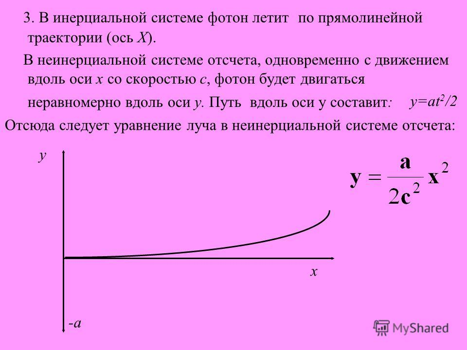 3. В инерциальной системе фотон летит по прямолинейной траектории (ось Х). В неинерциальной системе отсчета, одновременно с движением вдоль оси x со скоростью с, фотон будет двигаться неравномерно вдоль оси y. Путь вдоль оси y составит: y a x y=at 2