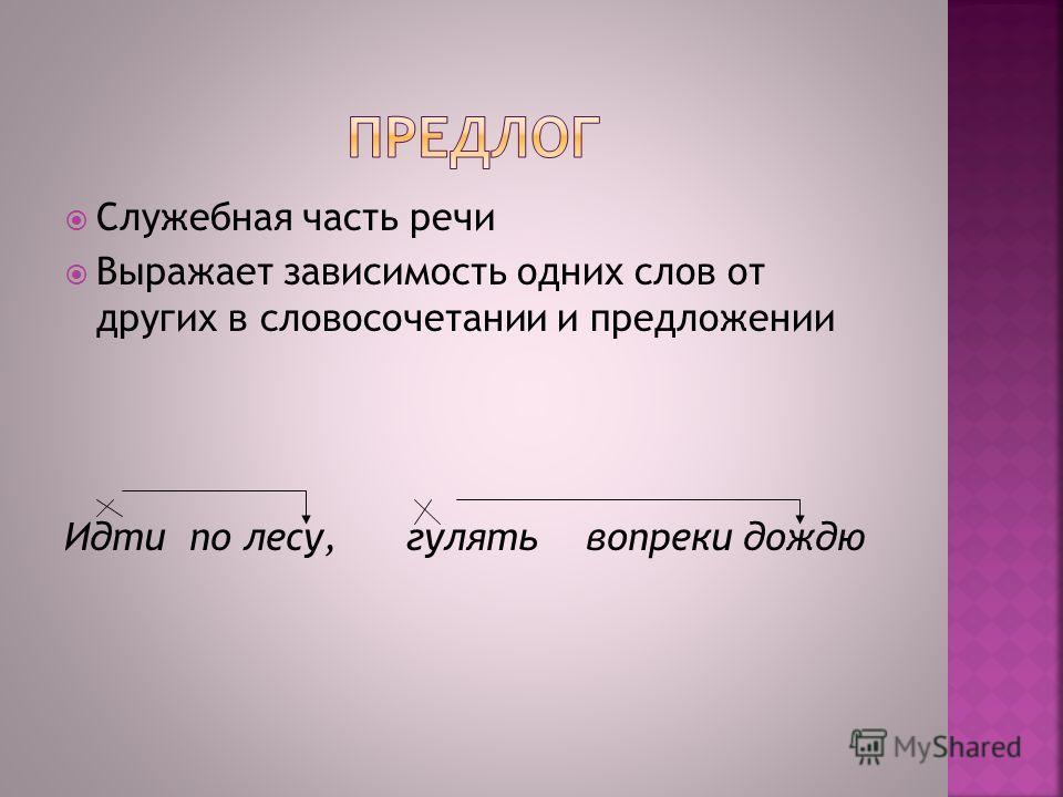 Служебная часть речи Выражает зависимость одних слов от других в словосочетании и предложении Идти по лесу, гулять вопреки дождю