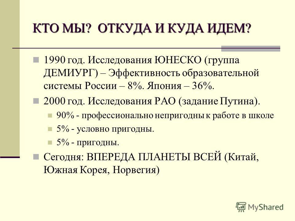 КТО МЫ? ОТКУДА И КУДА ИДЕМ? 1990 год. Исследования ЮНЕСКО (группа ДЕМИУРГ) – Эффективность образовательной системы России – 8%. Япония – 36%. 2000 год. Исследования РАО (задание Путина). 90% - профессионально непригодны к работе в школе 5% - условно