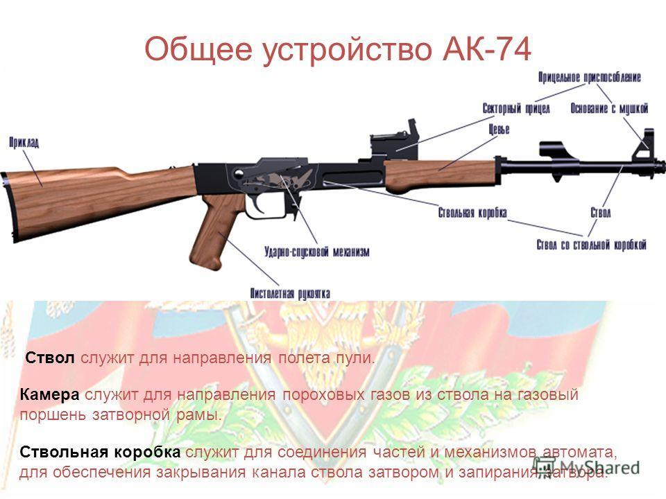 Общее устройство АК-74 Ствол служит для направления полета пули. Камера служит для направления пороховых газов из ствола на газовый поршень затворной рамы. Ствольная коробка служит для соединения частей и механизмов автомата, для обеспечения закрыван