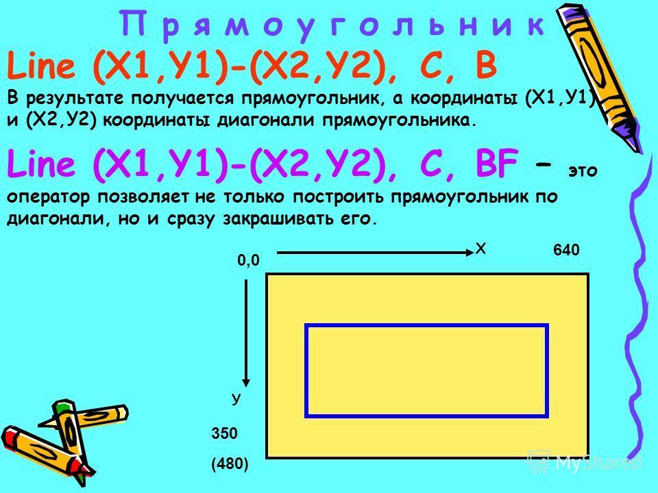 П р я м о у г о л ь н и к Line (X1,Y1)-(X2,Y2), C, B В результате получается прямоугольник, а координаты (Х1,У1) и (Х2,У2) координаты диагонали прямоугольника. 0,0 Х 640 350 (480) У Line (X1,Y1)-(X2,Y2), C, BF – это оператор позволяет не только постр