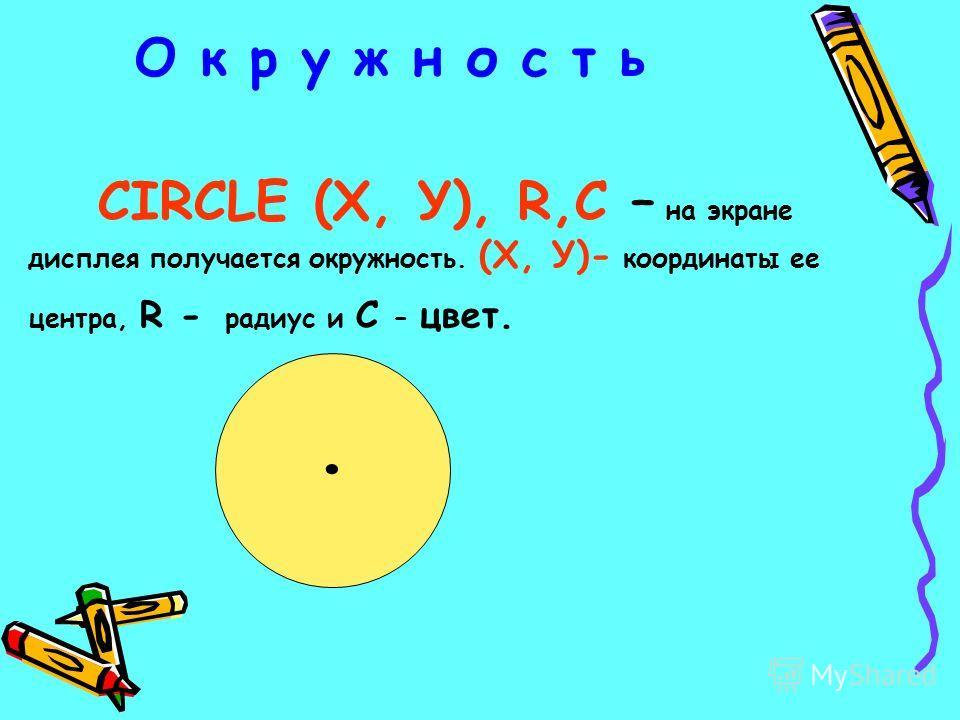 О к р у ж н о с т ь CIRCLE (Х, У), R,C – на экране дисплея получается окружность. (Х, У)- координаты ее центра, R - радиус и С – цвет.