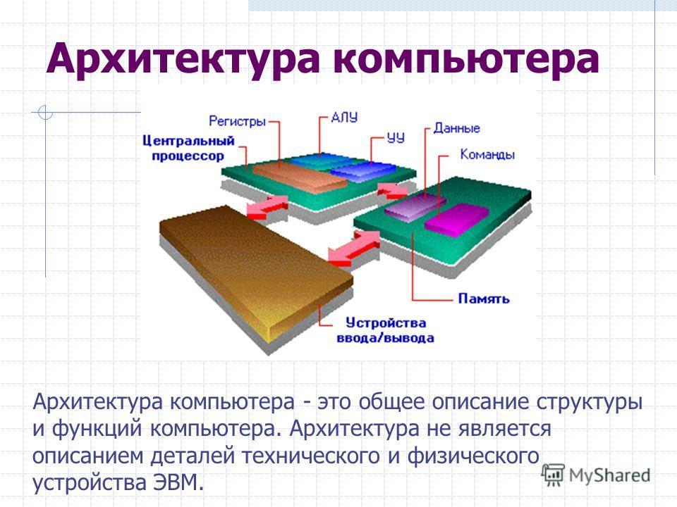Архитектура компьютера Архитектура компьютера - это общее описание структуры и функций компьютера. Архитектура не является описанием деталей технического и физического устройства ЭВМ.