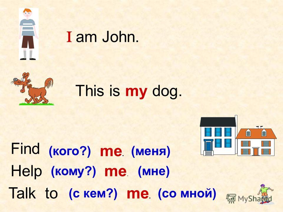 I am John. This is my dog. Find Talk to Help (кого?) me. (меня) (кому?)(мне) me. (с кем?) me. (со мной)