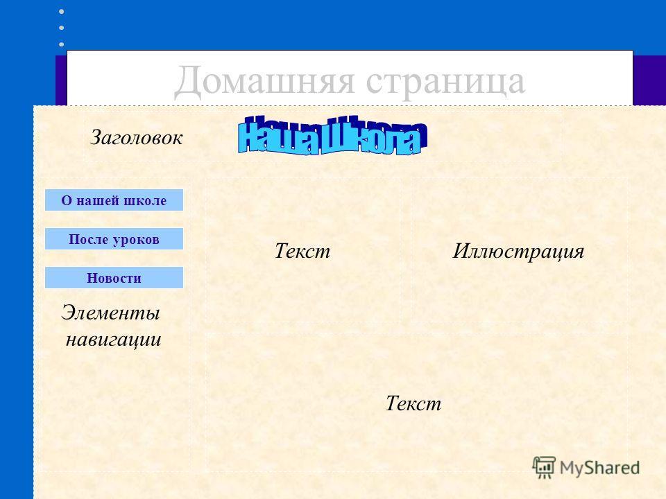 Принципы реализации Web-сайтов Домашняя страница О нашей школе После уроков Новости Элементы навигации ИллюстрацияТекст Заголовок