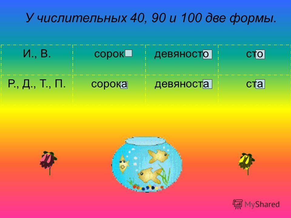И., В.сорокдевяностосто Р., Д., Т., П.сорокадевяностаста У числительных 40, 90 и 100 две формы.
