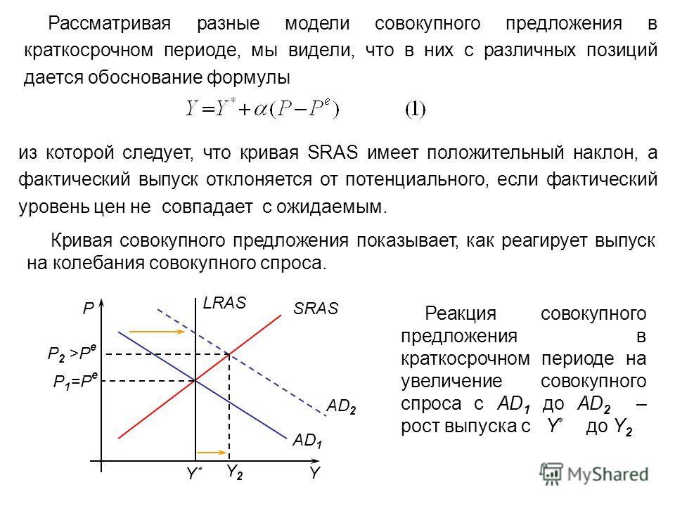 Рассматривая разные модели совокупного предложения в краткосрочном периоде, мы видели, что в них с различных позиций дается обоснование формулы из которой следует, что кривая SRAS имеет положительный наклон, а фактический выпуск отклоняется от потенц
