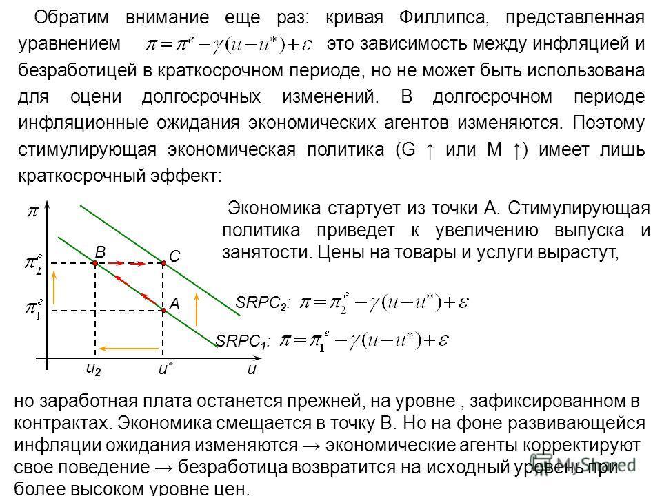 Обратим внимание еще раз: кривая Филлипса, представленная уравнением это зависимость между инфляцией и безработицей в краткосрочном периоде, но не может быть использована для оцени долгосрочных изменений. В долгосрочном периоде инфляционные ожидания