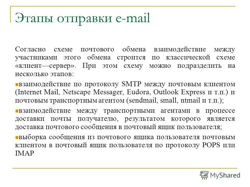 Этапы отправки e-mail Согласно схеме почтового обмена взаимодействие между участниками этого обмена строится по классической схеме «клиентсервер». При этом схему можно подразделить на несколько этапов: взаимодействие по протоколу SMTP между почтовым