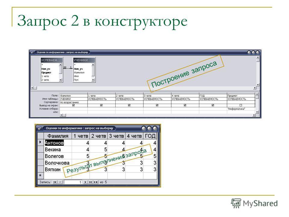 Запрос 2 в конструкторе Результат выполнения запроса Построение запроса