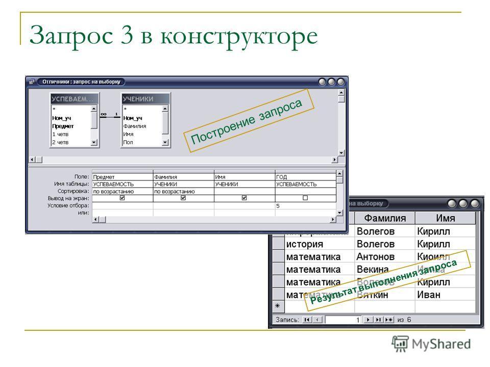 Запрос 3 в конструкторе Результат выполнения запроса Построение запроса