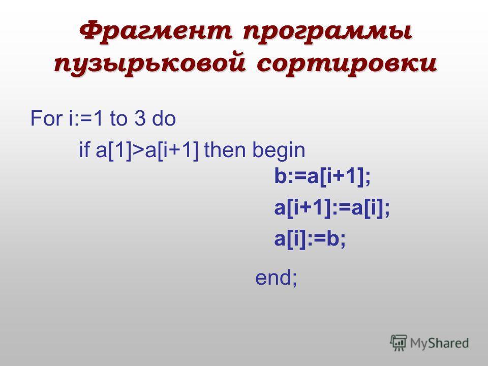 325 а1а2а3а4 Пример: Дан целочисленный массив А из 4-х элементов. 3 шаг. а3>a4? Да 4 b If a[1]>a[2] then begin b:=a[4]; a[4]:=a[3]; a[3]:=b; end;