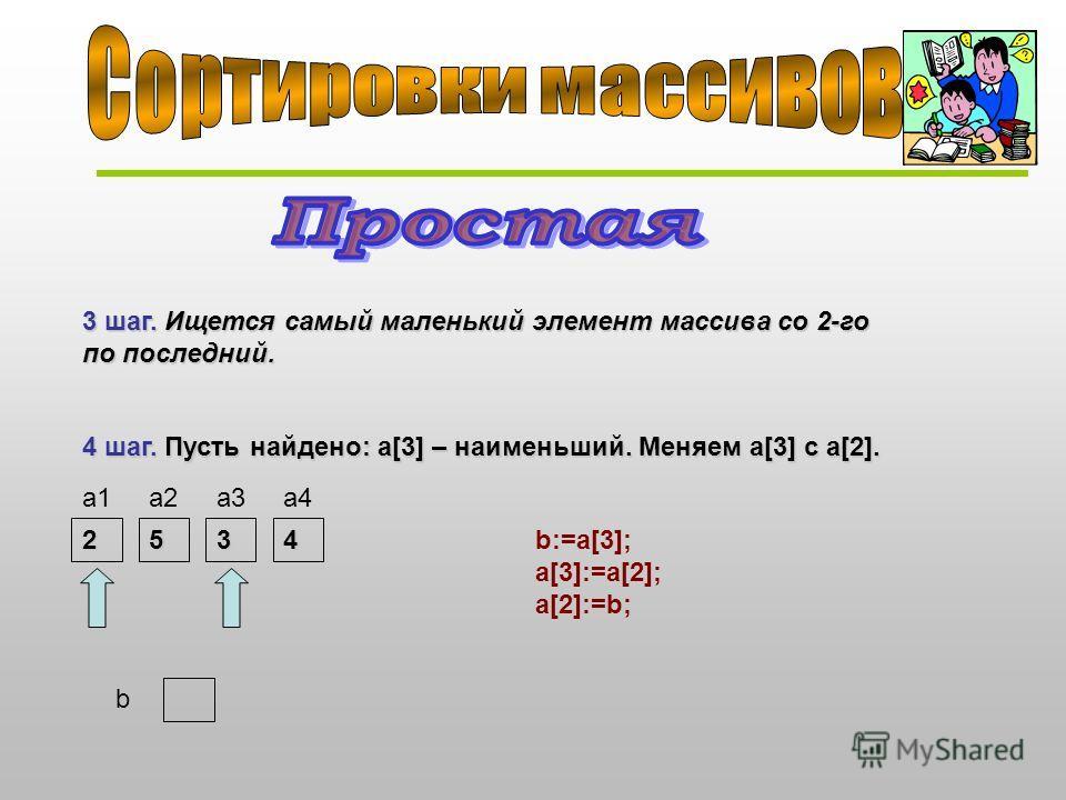 1 шаг. Ищется самый маленький элемент массива с 1-го по последний. (алгоритм нахождения минимального известен вам) 2 шаг. Пусть найдено: а[3] – наименьший. Меняем a[3] c a[1]. 352 а1а2а3а4 4 b b:=a[3]; a[3]:=a[1]; a[1]:=b; посмотреть