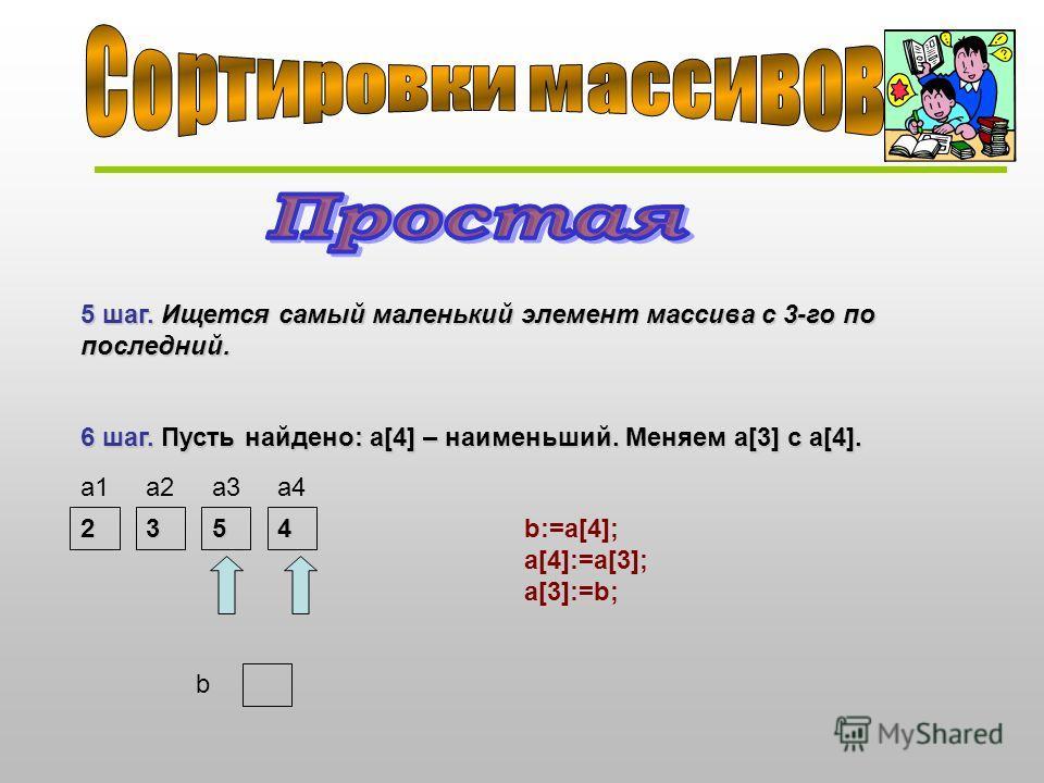 3 шаг. Ищется самый маленький элемент массива со 2-го по последний. 4 шаг. Пусть найдено: а[3] – наименьший. Меняем a[3] c a[2]. 243 а1а2а3а4 5 b b:=a[3]; a[3]:=a[2]; a[2]:=b;