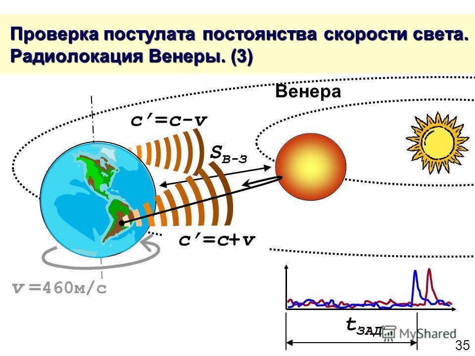 35 Проверка постулата постоянства скорости света. Радиолокация Венеры. (3) Проверка постулата постоянства скорости света. Радиолокация Венеры. (3) c=c+vc=c+v c=c-v t ЗАД S В-З v = 460м/с Венера
