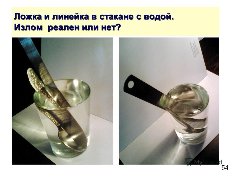 54 Ложка и линейка в стакане с водой. Излом реален или нет?