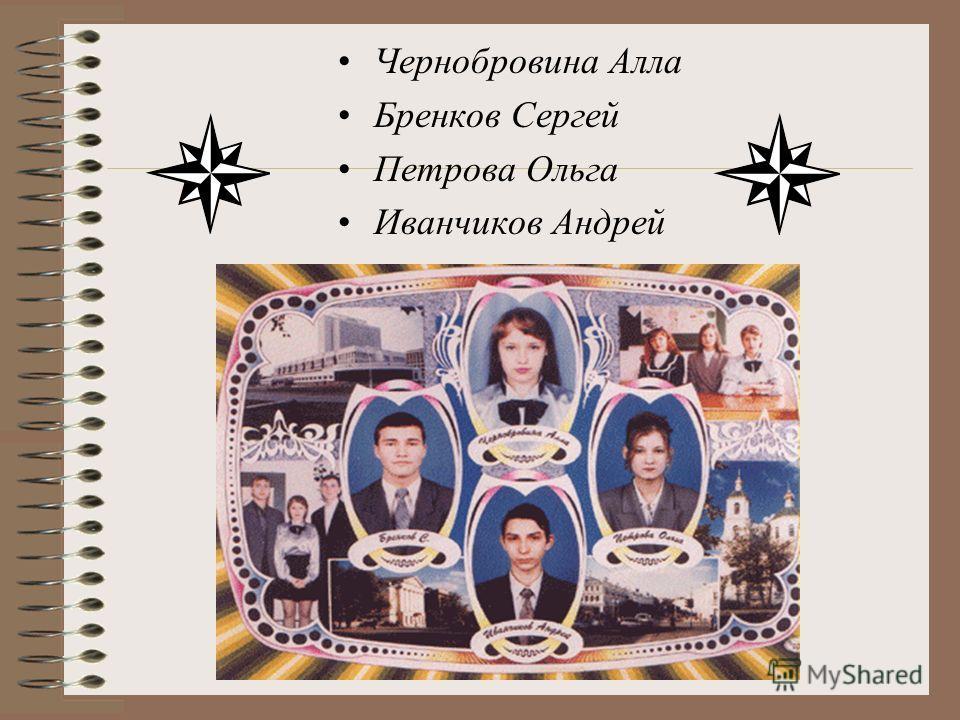 Список класса: Ильиных Анна Пронкин Алексей Брем Валерий Абрахина Анастасия