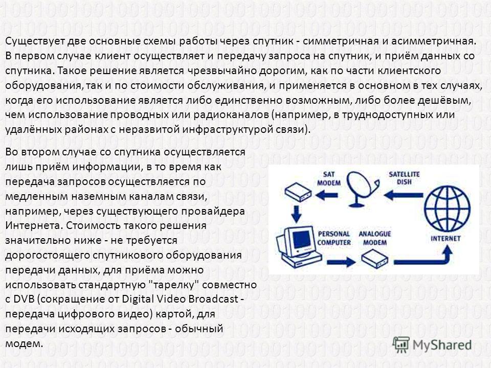 Существует две основные схемы работы через спутник - симметричная и асимметричная. В первом случае клиент осуществляет и передачу запроса на спутник, и приём данных со спутника. Такое решение является чрезвычайно дорогим, как по части клиентского обо