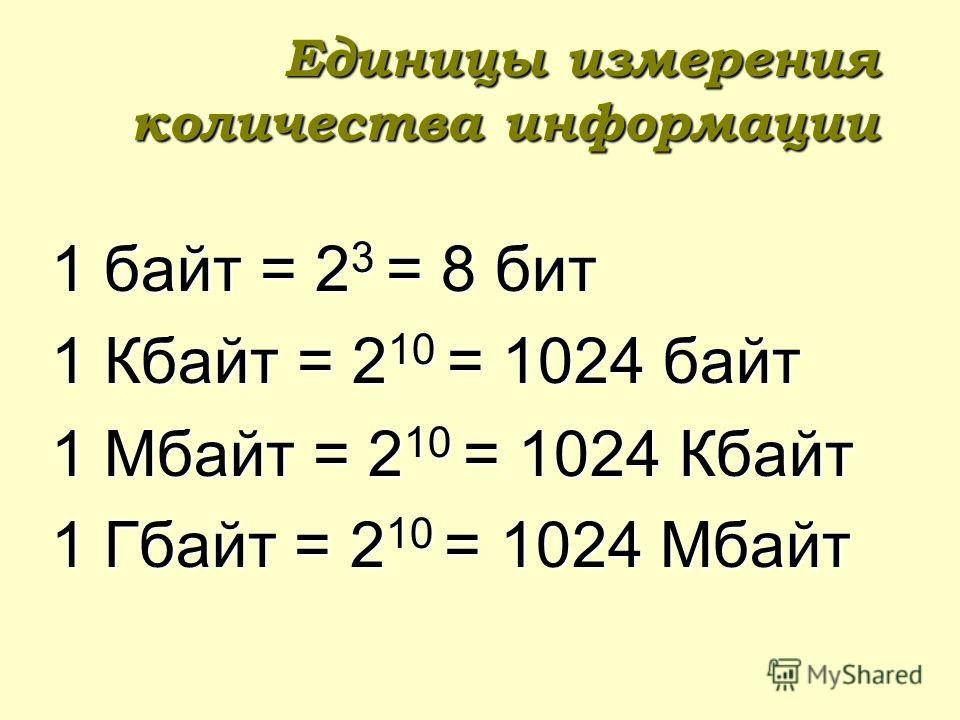 Единицы измерения количества информации 1 байт = 2 3 = 8 бит 1 Кбайт = 2 10 = 1024 байт 1 Мбайт = 2 10 = 1024 Кбайт 1 Гбайт = 2 10 = 1024 Мбайт