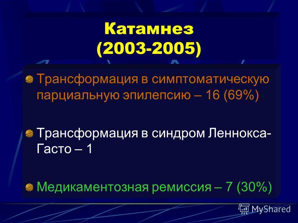 Катамнез (2003-2005) Трансформация в симптоматическую парциальную эпилепсию – 16 (69%) Трансформация в синдром Леннокса- Гасто – 1 Медикаментозная ремиссия – 7 (30%)