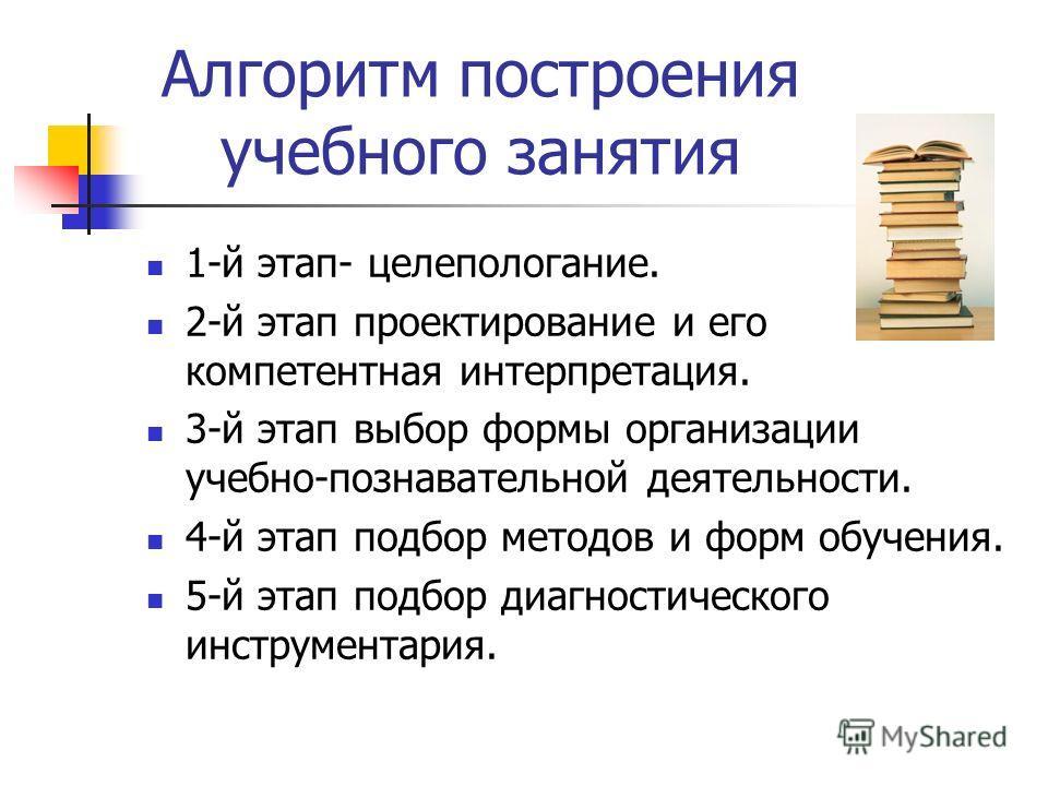 Алгоритм построения учебного занятия 1-й этап- целепологание. 2-й этап проектирование и его компетентная интерпретация. 3-й этап выбор формы организации учебно-познавательной деятельности. 4-й этап подбор методов и форм обучения. 5-й этап подбор диаг
