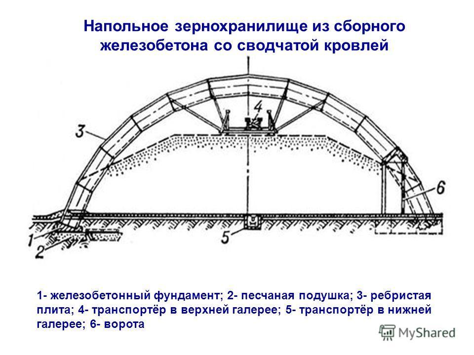 Напольное зернохранилище из сборного железобетона со сводчатой кровлей 1- железобетонный фундамент; 2- песчаная подушка; 3- ребристая плита; 4- транспортёр в верхней галерее; 5- транспортёр в нижней галерее; 6- ворота