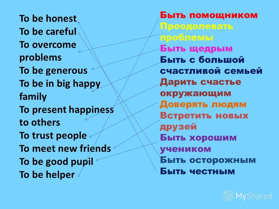 To be honest To be careful To overcome problems To be generous To be in big happy family To present happiness to others To trust people To meet new friends To be good pupil To be helper Быть помощником Преодолевать проблемы Быть щедрым Быть с большой