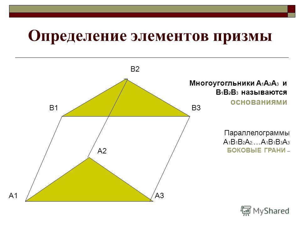 Определение элементов призмы А1 А2 А3 В1 В2 В3 Многоугогльники А 1 А 2 А 3 и В 1 В 2 В 3 называются основаниями Параллелограммы А 1 В 1 В 2 А 2; …А 1 В 1 В 3 А 3 БОКОВЫЕ ГРАНИ --