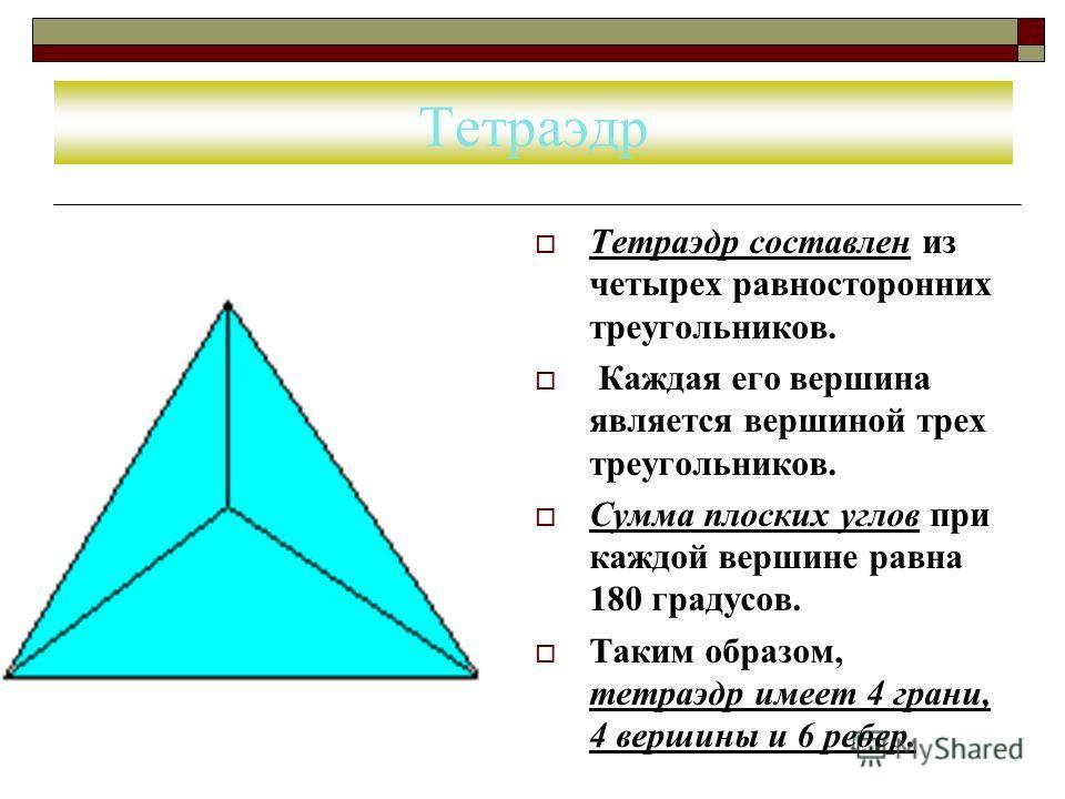 Тетраэдр Тетраэдр составлен из четырех равносторонних треугольников. Каждая его вершина является вершиной трех треугольников. Сумма плоских углов при каждой вершине равна 180 градусов. Таким образом, тетраэдр имеет 4 грани, 4 вершины и 6 ребер.