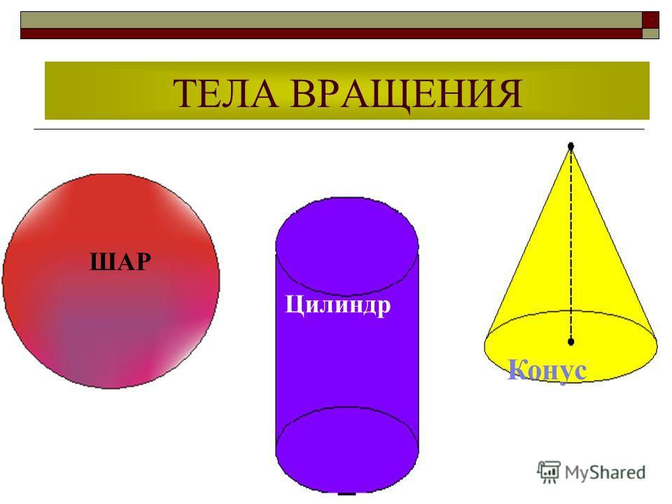ТЕЛА ВРАЩЕНИЯ ШАР Цилиндр Конус