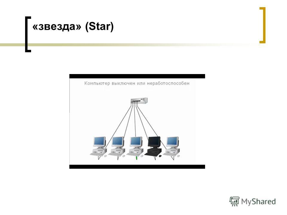 «звезда» (Star)