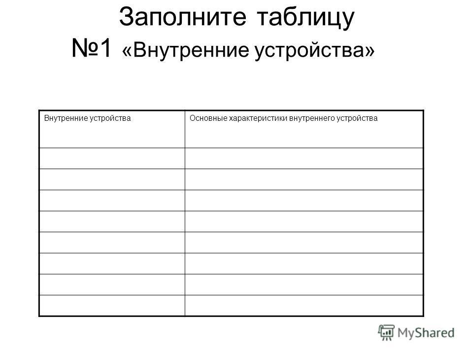 Заполните таблицу 1 «Внутренние устройства» Внутренние устройстваОсновные характеристики внутреннего устройства