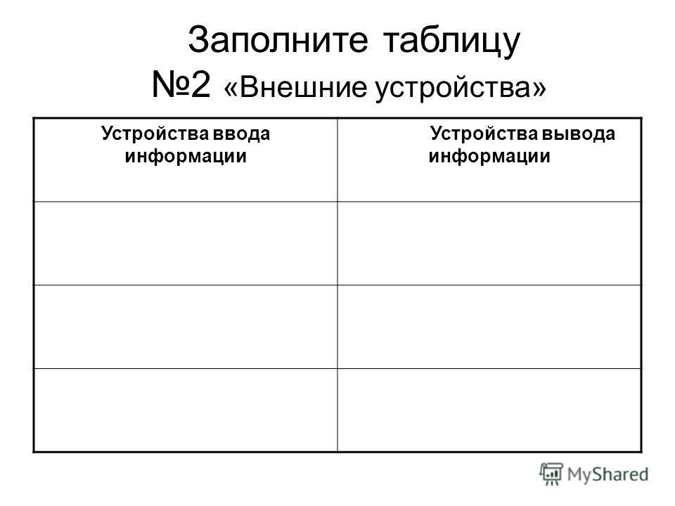Устройства ввода информации Устройства вывода информации Заполните таблицу 2 «Внешние устройства»