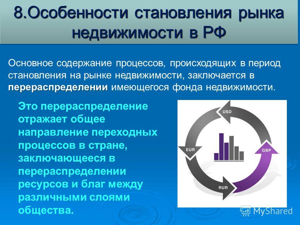перераспределении Основное содержание процессов, происходящих в период становления на рынке недвижимости, заключается в перераспределении имеющегося фонда недвижимости. 8.Особенности становления рынка недвижимости в РФ Это перераспределение отражает