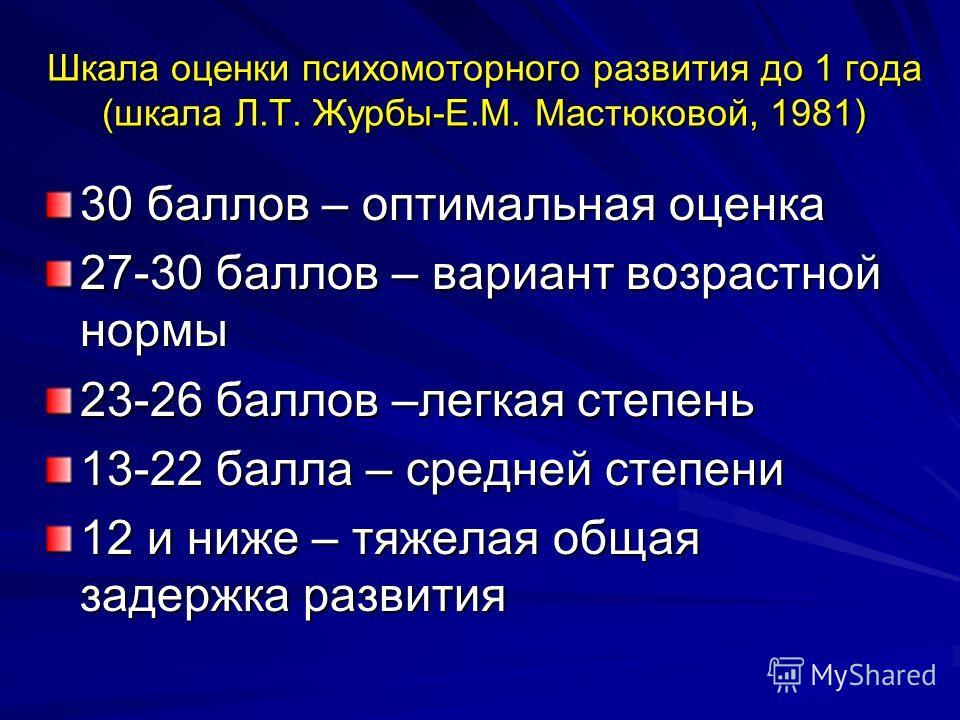 Шкала оценки психомоторного развития до 1 года (шкала Л.Т. Журбы-Е.М. Мастюковой, 1981) 30 баллов – оптимальная оценка 27-30 баллов – вариант возрастной нормы 23-26 баллов –легкая степень 13-22 балла – средней степени 12 и ниже – тяжелая общая задерж