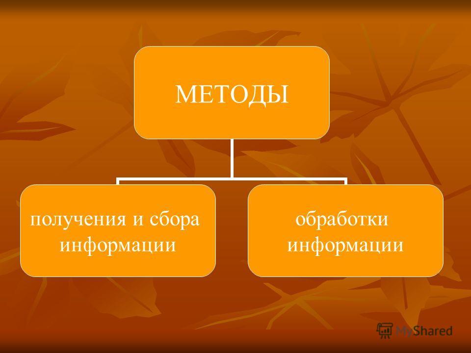 МЕТОДЫ получения и сбора информации обработки информации