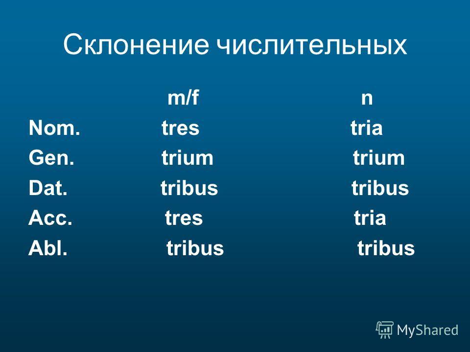 Склонение числительных m/f n Nom. tres tria Gen. trium trium Dat. tribus tribus Acc. tres tria Abl. tribus tribus