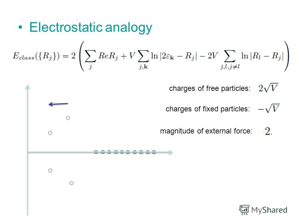 Electrostatic analogy charges of free particles: charges of fixed particles: magnitude of external force: