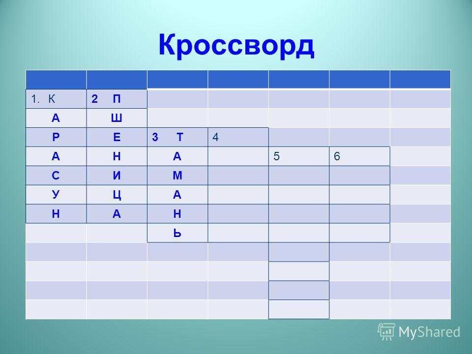 Кроссворд 1.К2 П АШ РЕ3 Т4 АНА56 СИМ УЦА НАН Ь