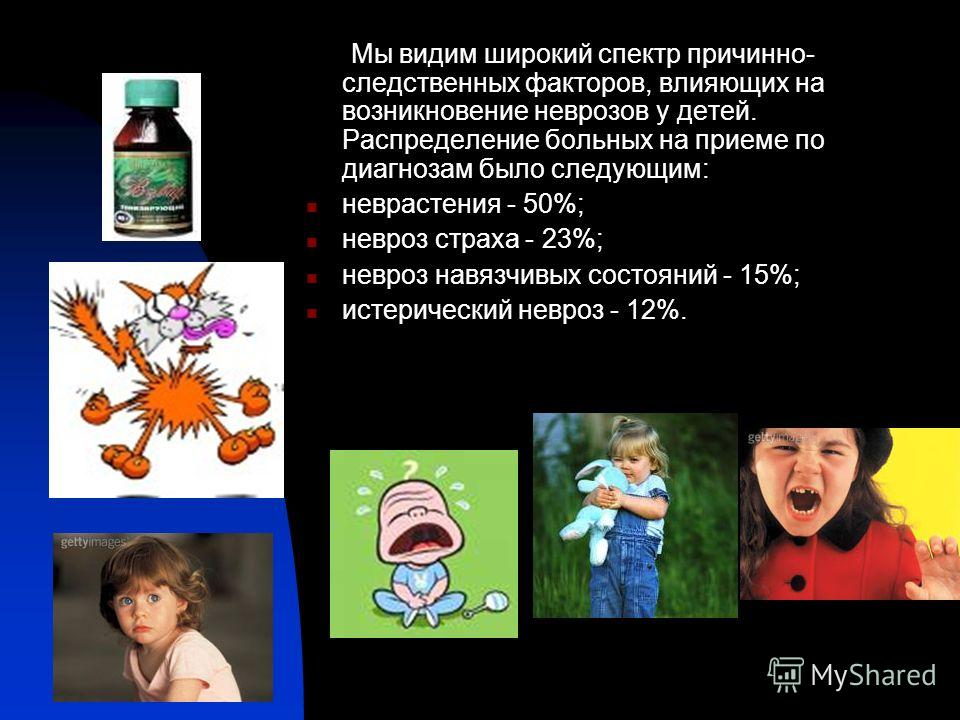 Мы видим широкий спектр причинно- следственных факторов, влияющих на возникновение неврозов у детей. Распределение больных на приеме по диагнозам было следующим: неврастения - 50%; невроз страха - 23%; невроз навязчивых состояний - 15%; истерический