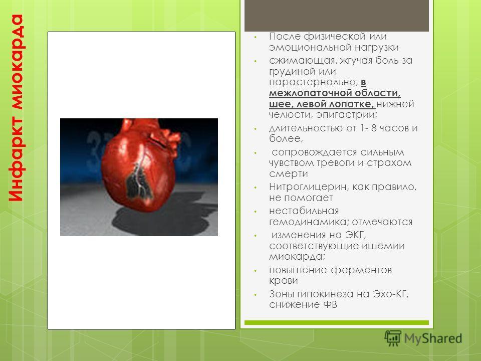Инфаркт миокарда После физической или эмоциональной нагрузки сжимающая, жгучая боль за грудиной или парастернально, в межлопаточной области, шее, левой лопатке, нижней челюсти, эпигастрии; длительностью от 1- 8 часов и более, сопровождается сильным ч