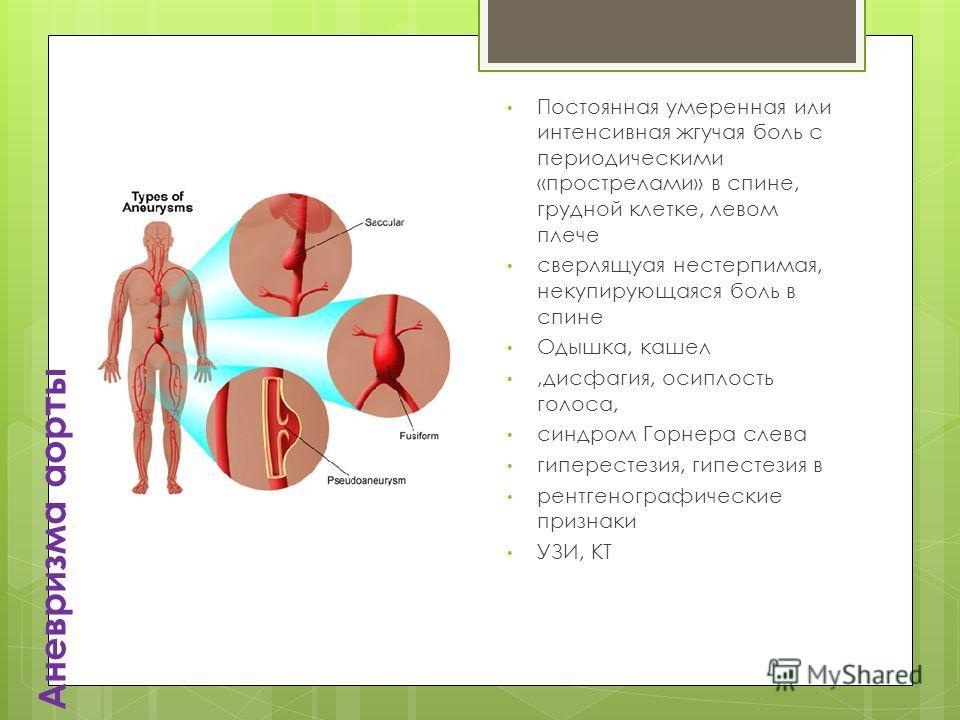 Аневризма аорты Постоянная умеренная или интенсивная жгучая боль с периодическими «прострелами» в спине, грудной клетке, левом плече сверлящуая нестерпимая, некупирующаяся боль в спине Одышка, кашел,дисфагия, осиплость голоса, синдром Горнера слева г